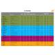 VelCut Premium Neonová žlutá semišová nažehlovací fólie / SEF Textile